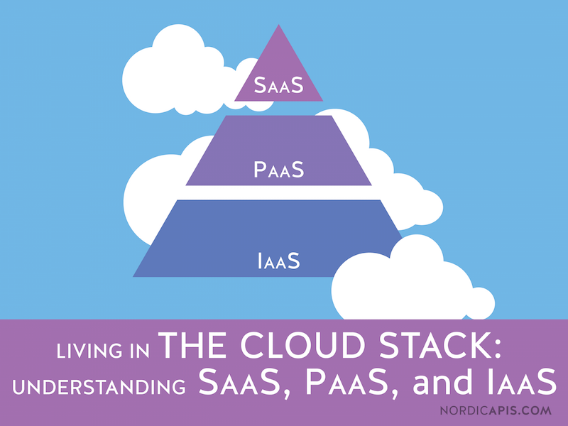 Living-in-the-cloud-understanding SaasS-PaaS-IaaS-nordic-apis